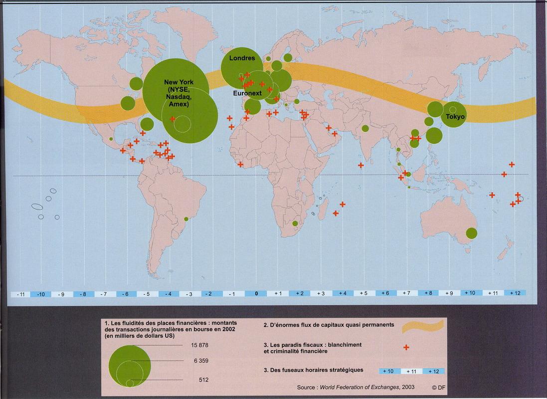 principales bourses mondiales